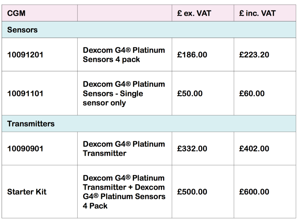 Dexcom G4 Platinum CGM Prices