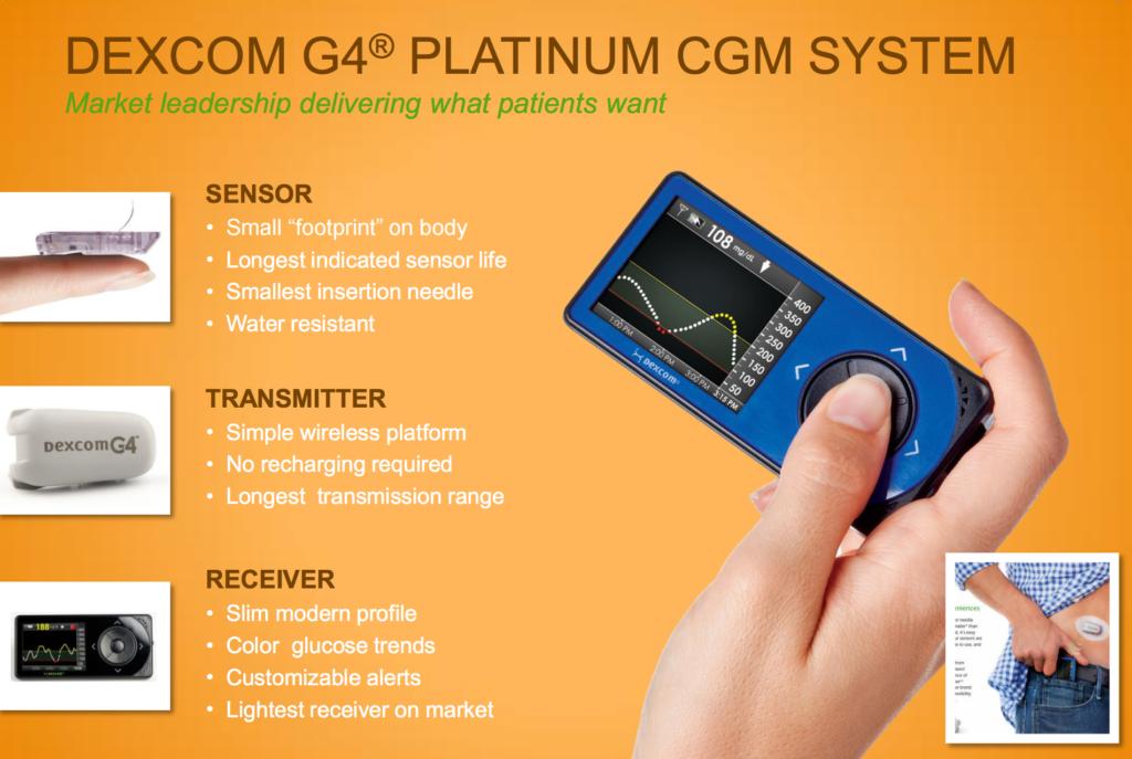 Dexcom Continuous Glucose Monitoring