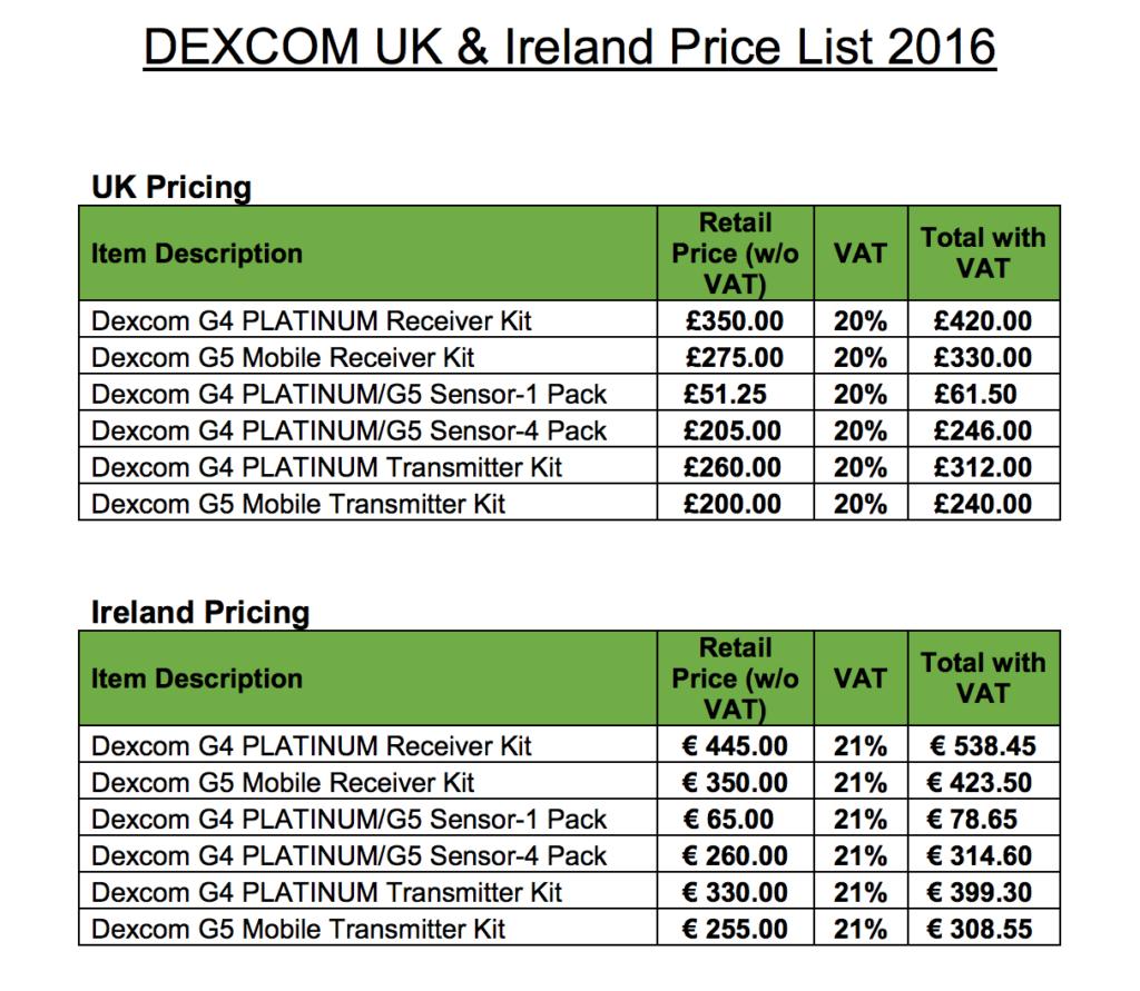 Dexcom prices May 2016