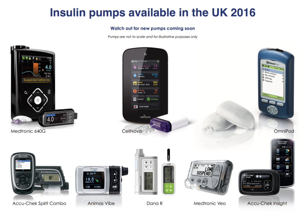 Insulin Pumps available in the UK 2016