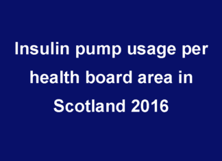 insulin pump usage 2016