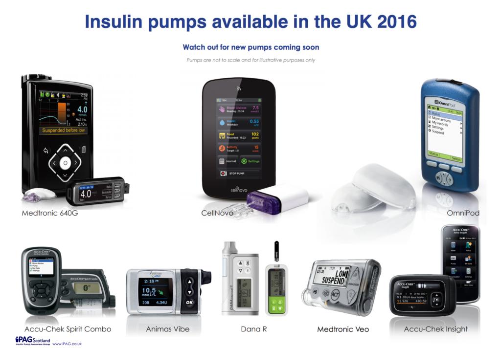 uk insulin pump comparison chart