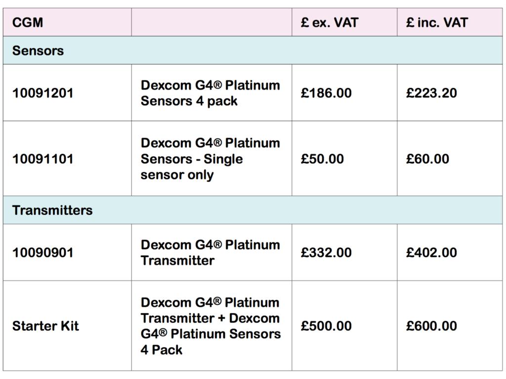 Dexcom G4 Platinum CGM Prices