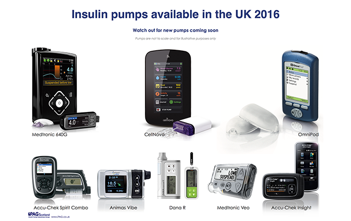 insulin pumps available in the UK