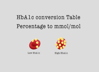 old to new diabetes hba1c conversion chart