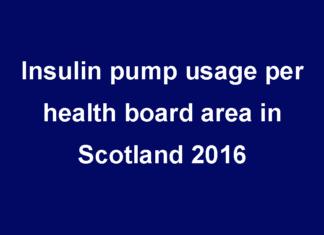 insulin pump usage 2016