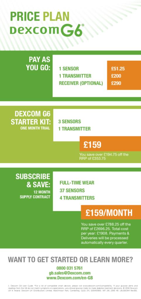 Dexcom G6 CGM UK price plan